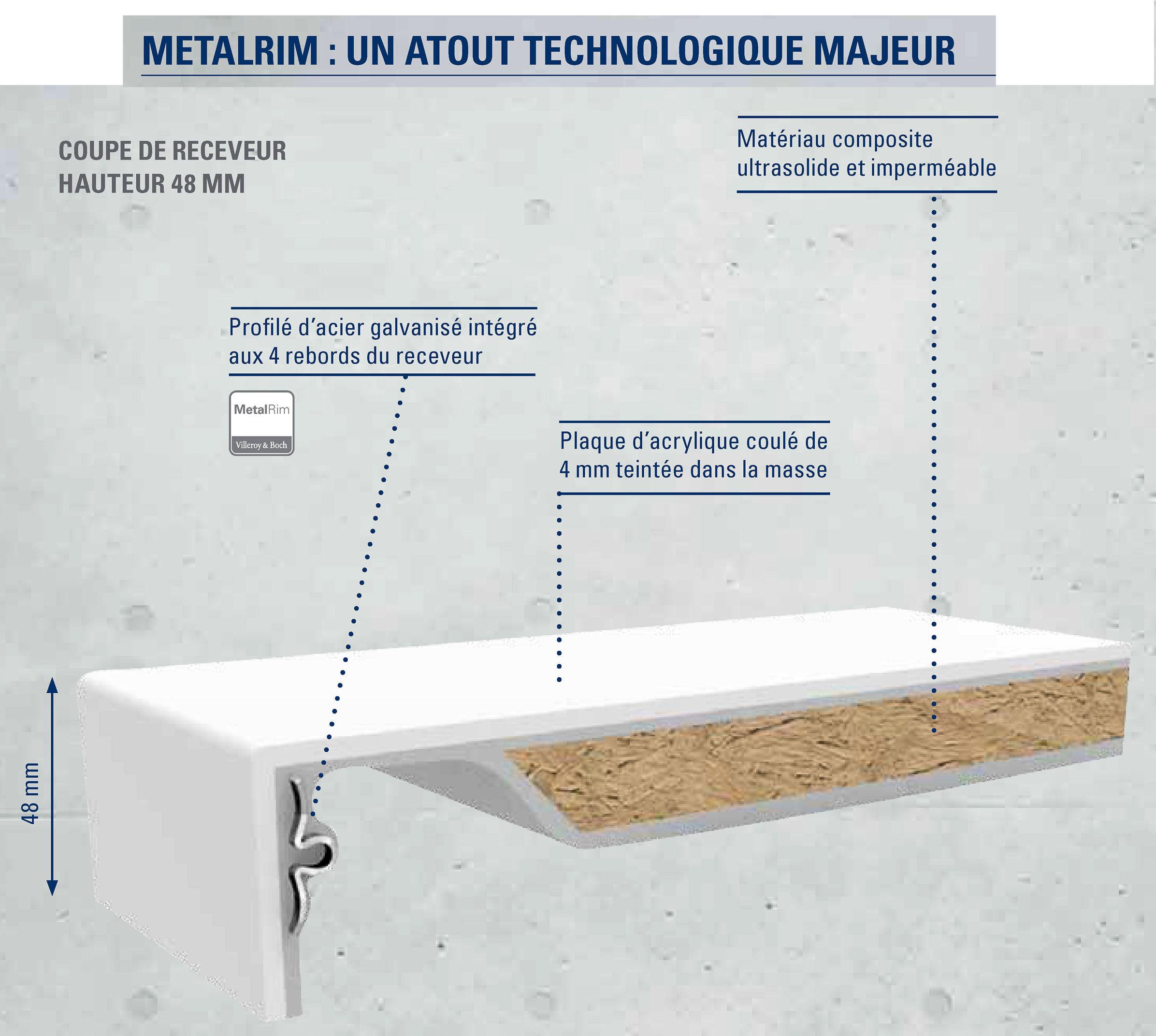 receveur architectura metalrim ultraplat. Black Bedroom Furniture Sets. Home Design Ideas
